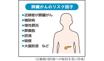 胃や背中の痛みで疑って―膵臓がん 広がる薬物療法の可能性(杏林大学医学部付属病院腫瘍内科 古瀬純司教授)