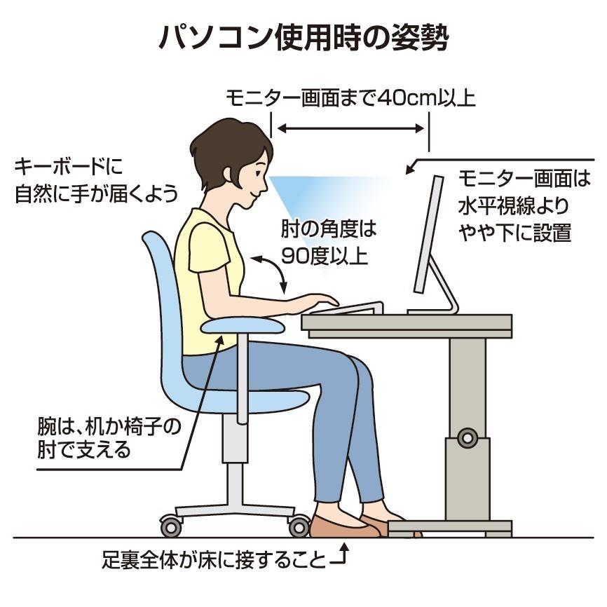 パソコン作業の姿勢に注意IT猫背で肩凝りと頭痛|医療ニュース ...