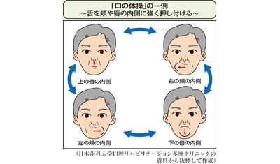 加齢とともに衰える舌の機能 リハビリなどで維持・向上を(日本歯科大学口腔リハビリテーション多摩クリニック 菊谷武院長)