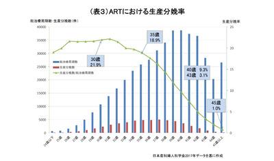 日本における不妊症患者支援政策小史(上) 不妊治療助成の経緯と保険適用に向けた検討状況