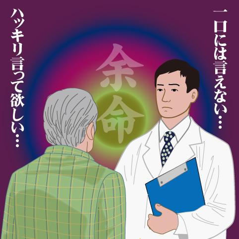 余命 大腸 癌 肺 転移