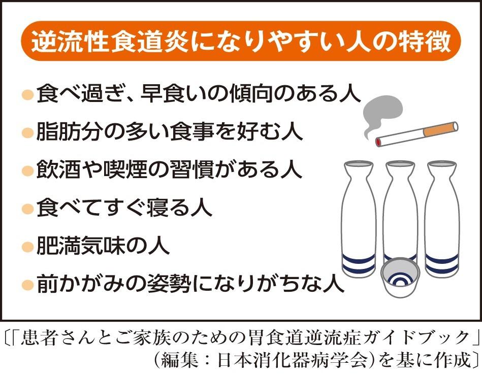 逆流 性 食道 炎 痛み 逆流性食道炎で喉が痛いし辛い時の治し方
